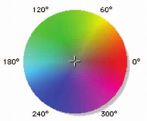 Representation Of The Hue Color Wheel Of The Hls Color