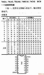 74 Series Digital Circuit Of 7442a 74l42 Bcd Decimal