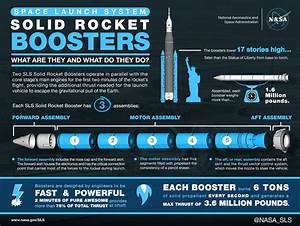 Nasa To Broadcast Booster Test For Space Launch System Rocket