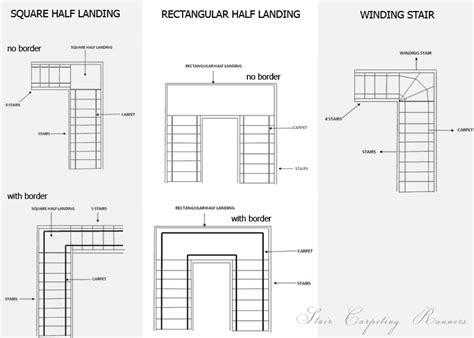 Flooring Liquidators Panama City by Standard Carpet Sizes Uk Carpet Vidalondon
