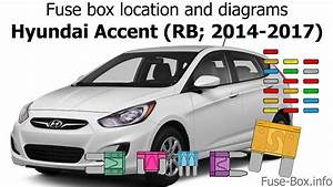 Fuse Box Location And Diagrams  Hyundai Accent  Rb  2014