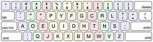Datei Us Dvorak Keyboard Layout Diagram  Color