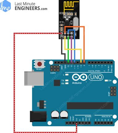 in depth how nrf24l01 wireless module works interface with arduino