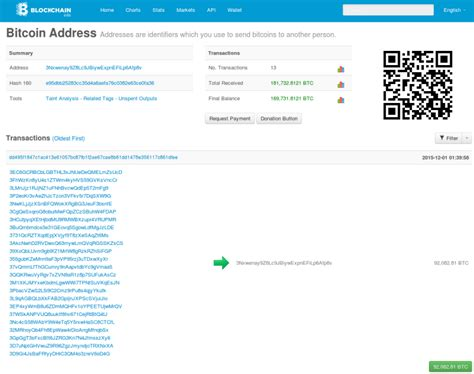 Good luck on your search. How To Check Bitcoin Balance With Address | Earn Bitcoin Apk