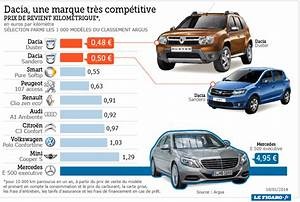 La Voiture La Plus économique : voiture sportive economique auto sport ~ Medecine-chirurgie-esthetiques.com Avis de Voitures
