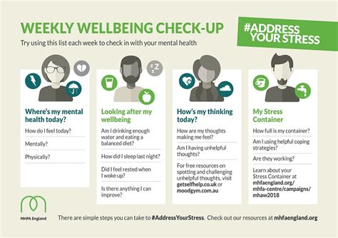 address  stress  mental health awareness week
