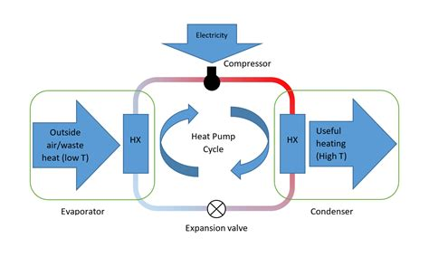 Heat System Diagram by Introduction To Heat Pumps