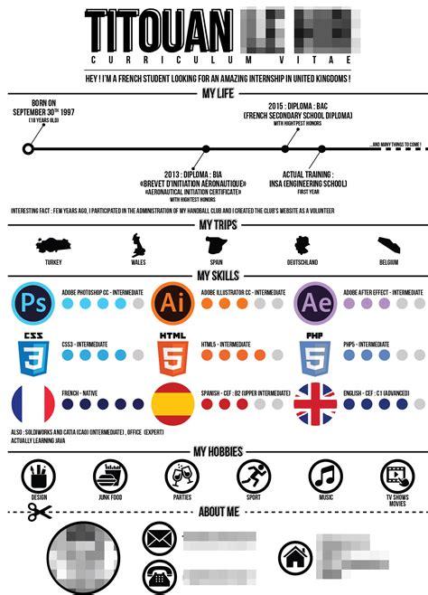 curriculum vitae format pdf resume templates for