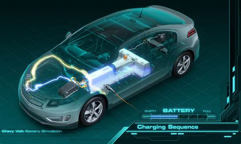 life   electric car batteries guardians