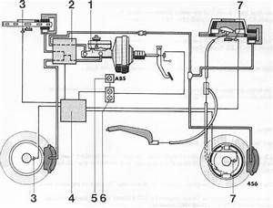 Renault Master Abs Wiring Diagram