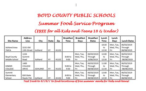 summer food service program locations times boyd county career
