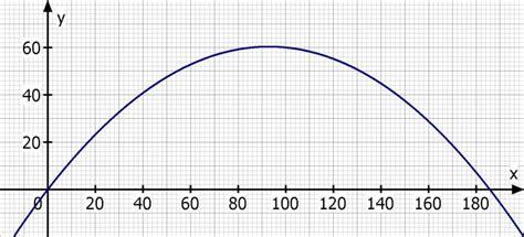 spannweite  berechnen parabeln mathelounge