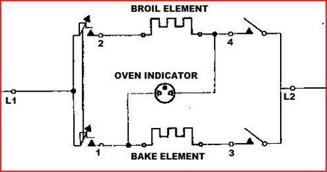 broken oven thermostat doityourself community