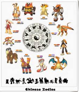 HD wallpapers printable chinese zodiac placemat