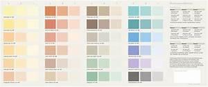 Farbpalette Für Wandfarben : farbpalette wandfarben braun ~ Sanjose-hotels-ca.com Haus und Dekorationen