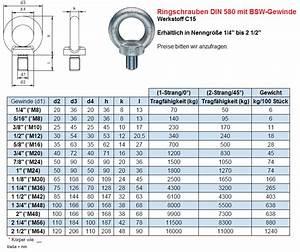 Welche Schrauben Für Dübel : favorit schraube d bel tabelle ou44 kyushucon ~ Markanthonyermac.com Haus und Dekorationen
