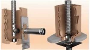 Raccordement Poele A Bois Sur Conduit Existant : flexible de conduits de fum e ~ Dailycaller-alerts.com Idées de Décoration