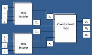 Notes From Saos  Design Of An 8 To 3 Encoder Using 4 To 2 Encoders As Components