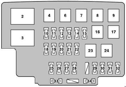lexus rx  fuse box diagram fuse diagram