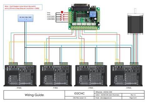 wiring db25 breakout schematic diagram