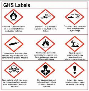Ghs hcs standards changing chemical drum labels for Ghs pictogram labels