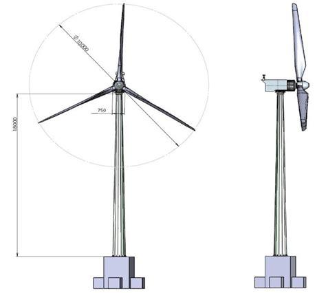 Самодельный ветрогенератор для дома и дачи виды принцип работы как сделать своими руками? Блоги Mastergrad