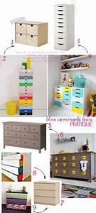Meuble Malm Ikea : transformer un meuble ikea la commode malm tuto diy pour la maison pinterest commode ~ Melissatoandfro.com Idées de Décoration
