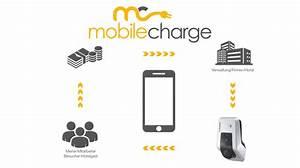 Abrechnung Pay Online Ag : mobilecharge macht elektromobilit t so einfach wie noch nie ferratec ag ~ Themetempest.com Abrechnung