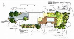 grandiflora vous conseille dans l39achat de vos plantes et With amenagement exterieur maison individuelle 3 croquis de jardin en ligne pour petit jardin terrasse
