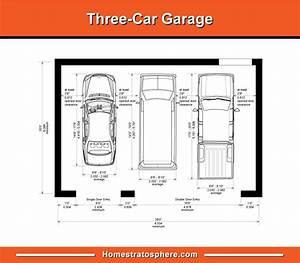 Standard Garage Dimensions For 1  2  3 And 4 Car Garages