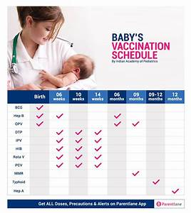 Vaccination Chart For Babies In India Never Miss A Dose