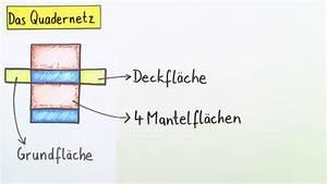 Prisma Berechnen übungen : k rpernetze mathematik online lernen ~ Themetempest.com Abrechnung