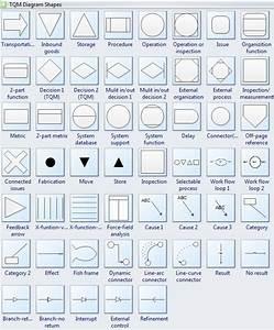 Tqm Shapes