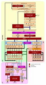 File Zen 2 Core Diagram Svg