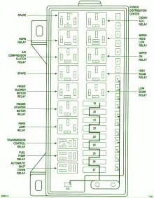 similiar dodge caravan fuse box diagram keywords caravan fuse box diagram 234x300 1998 dodge caravan fuse box diagram