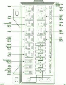 similiar 2007 dodge caravan fuse box diagram keywords caravan fuse box diagram 234x300 1998 dodge caravan fuse box diagram