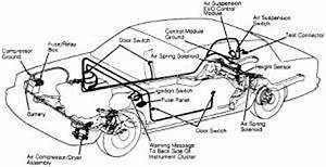 answered 1994 lincoln town car questions issues fixya With town car wiring diagram for air bags in besides air bag wiring diagram
