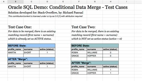 sql oracle merge   matched  update
