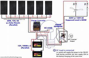 How Much Solar Panels  Batteries  Inverter And Charge