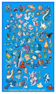 All Water Type Pokemon