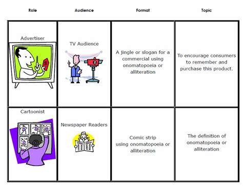 lesson plan for teaching onomatopoeia onomatopoeia lesson plan adultcartoon co
