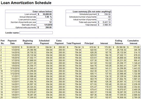 loan amortization calculator free loan amortization schedule calculator