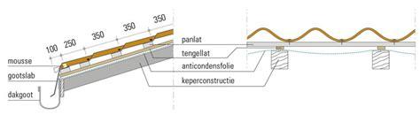 minimale hoek dakpannen q loods zelfbouwloodsen dakplaten montage handleiding