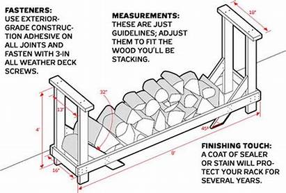 Firewood Rack Plans Diy Storage Outdoor Wood
