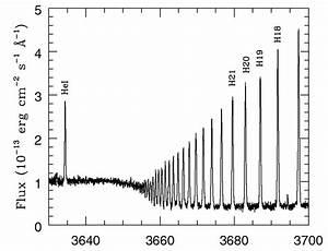 Emission | Multiwavelength Astronomy