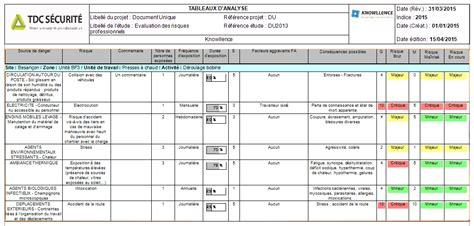 logiciel organisation bureau logiciel document unique et évaluation des risques
