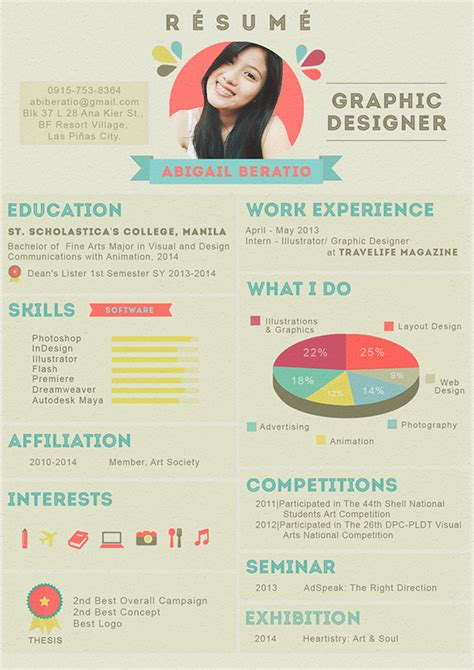 creative resume on behance