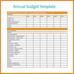 Annual Budget Spreadsheet Template