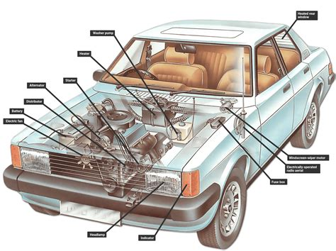 car diagram how car electrical systems work how a car works