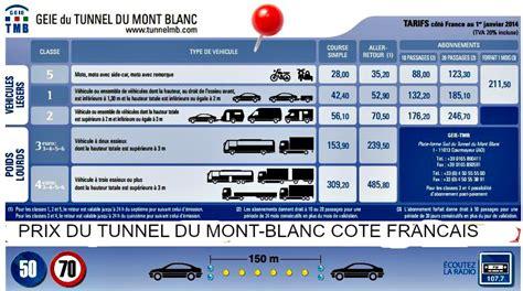 prix tunnel du mont blanc tunnel du mont blanc 50 ans d 233 j 224